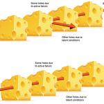 """""""Ελβετικό τυρί"""" η Πανεπιστημιακή Παιδιατρική της Λάρισας"""