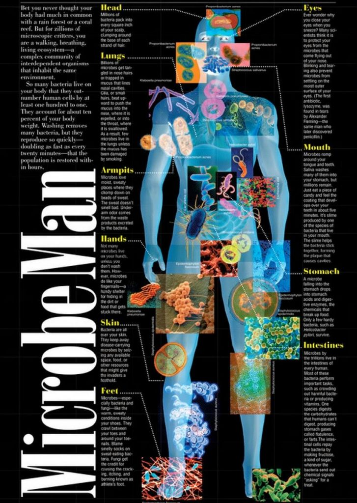 microbe man