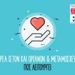 Πανελλήνια ημέρα δωρεάς οργάνων & μεταμοσχεύσεων