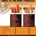 Το κρέας είναι ο νέος καπνός