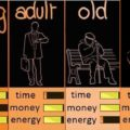 Ενέργεια, χρόνος, χρήματα ιατρών Ειδικευομένων